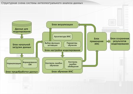 struct_intel_system