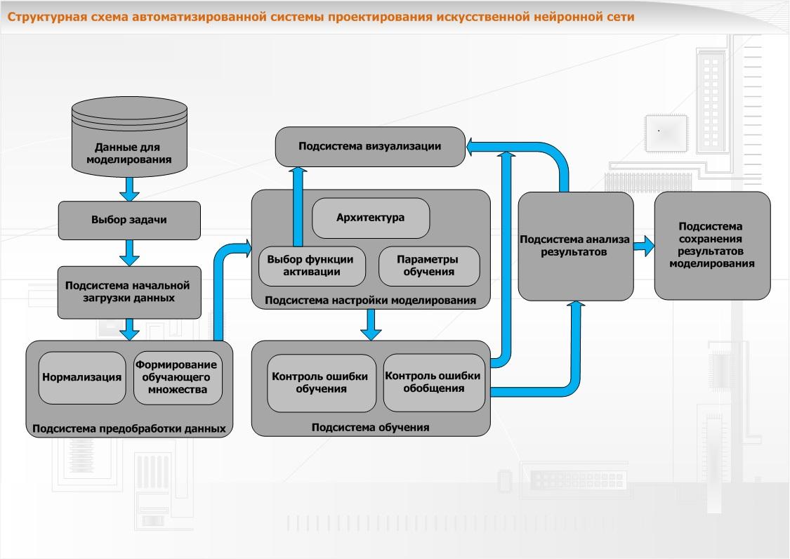 struct_system_proekt