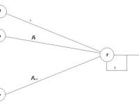 Нейросетевое имитационное моделирование скачкообразных процессов на примере устойчивых и умеренно устойчивых процессов