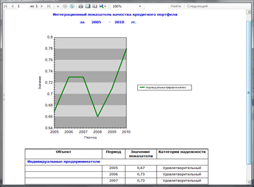 Business Indicator_2